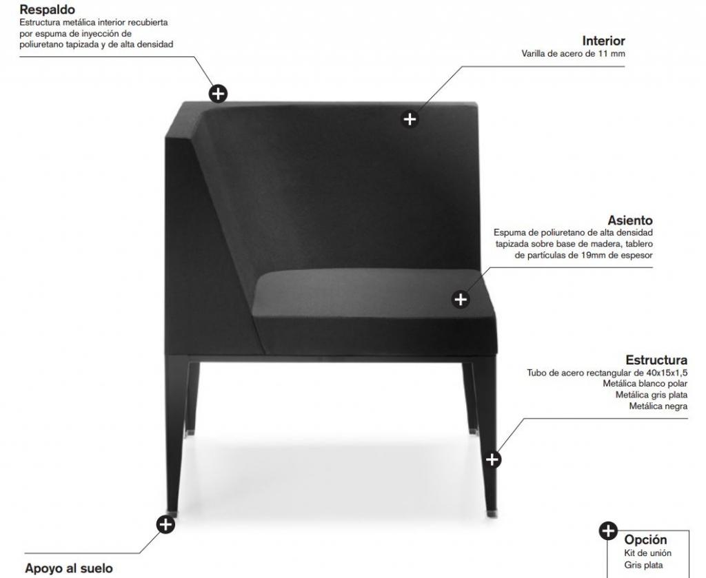 corner (caracteristicas)