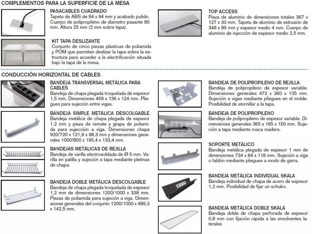 electrificacion (Modelos 1)