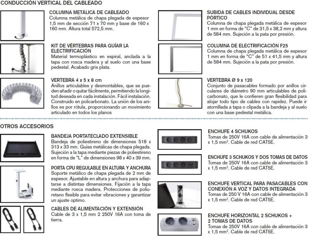 electrificacion (Modelos 2)