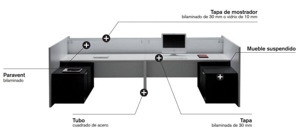 mostradores (F25 Caracteristicas)