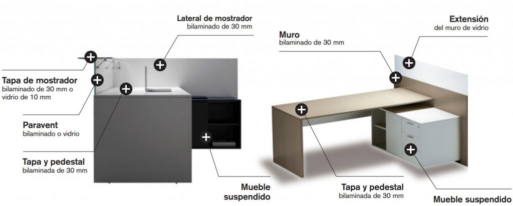 mostradores (V30 Caracteristicas)