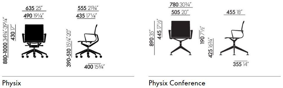 Dimensiones Physix